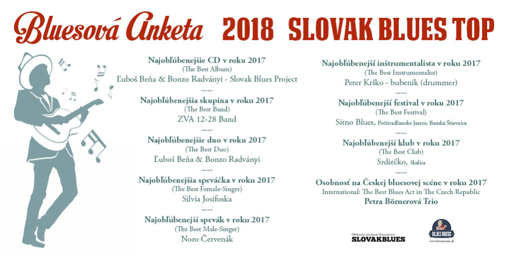 Bluesová anketa 2018 Slovak Blues Top